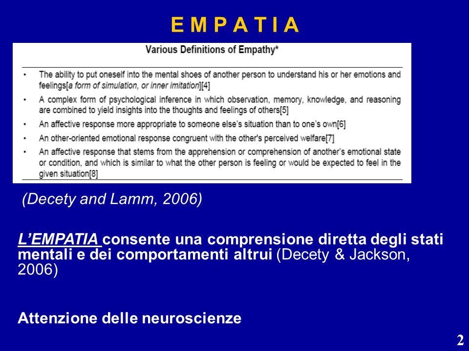3 EMPATIA: MODELLI NEUROSCIENTIFICI Meccanismi di risonanza interna: osservare o immaginare unaltra persona in un particolare stato emotivo automaticamente attiva una rappresentazione dello stesso stato nellosservatore con le reazioni somatiche associate (Preston & de Waal, 2002) Possibili correlati neurali dei processi empatici: NEURONI SPECCHIO ( Rizzolati et al., 1996)
