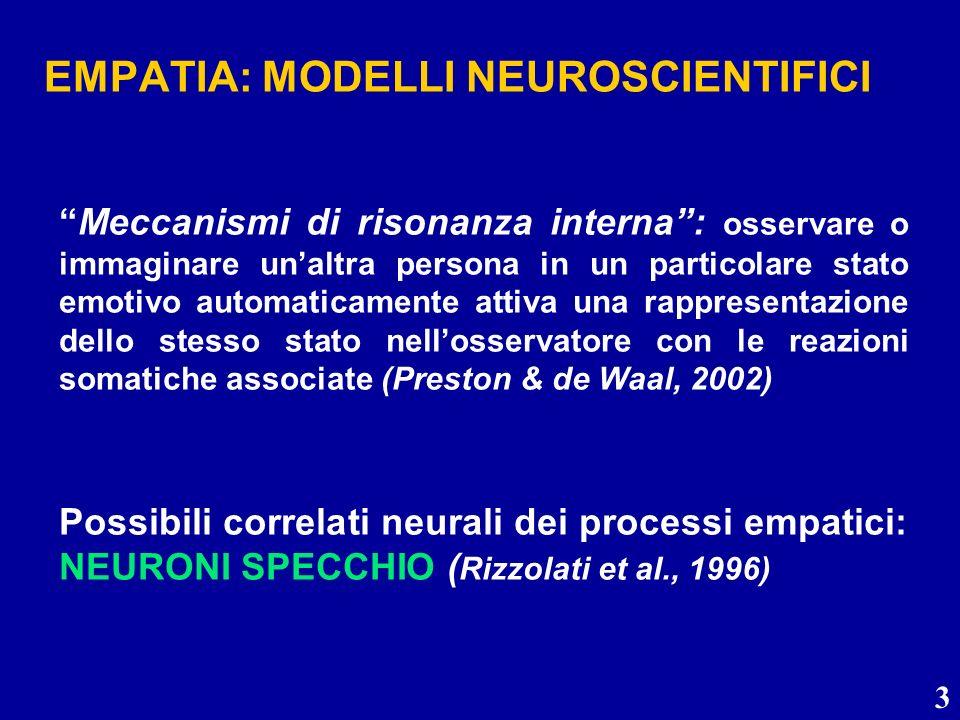 3 EMPATIA: MODELLI NEUROSCIENTIFICI Meccanismi di risonanza interna: osservare o immaginare unaltra persona in un particolare stato emotivo automatica