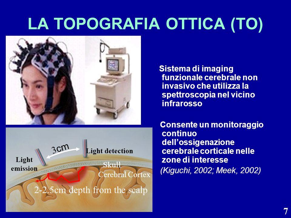 7 LA TOPOGRAFIA OTTICA (TO) Sistema di imaging funzionale cerebrale non invasivo che utilizza la spettroscopia nel vicino infrarosso Consente un monit
