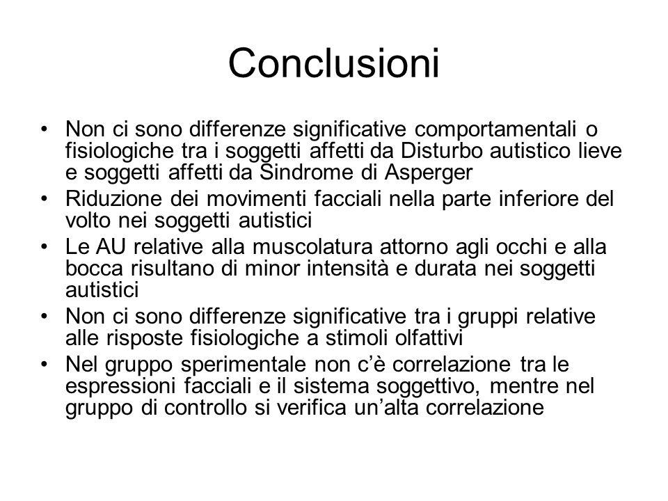 Conclusioni Non ci sono differenze significative comportamentali o fisiologiche tra i soggetti affetti da Disturbo autistico lieve e soggetti affetti