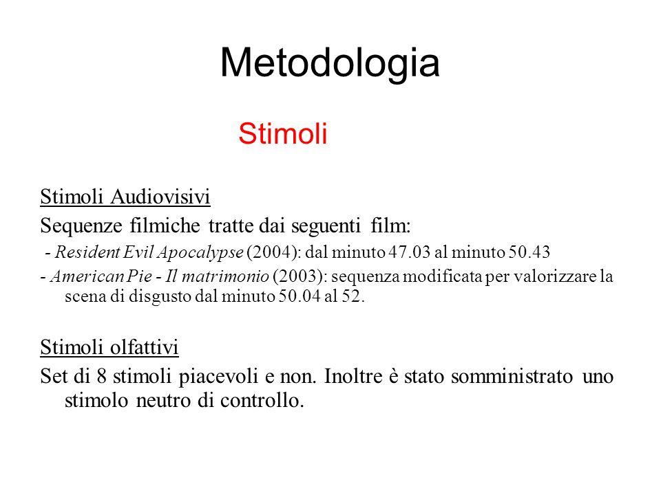 Metodologia Stimoli Stimoli Audiovisivi Sequenze filmiche tratte dai seguenti film: - Resident Evil Apocalypse (2004): dal minuto 47.03 al minuto 50.4