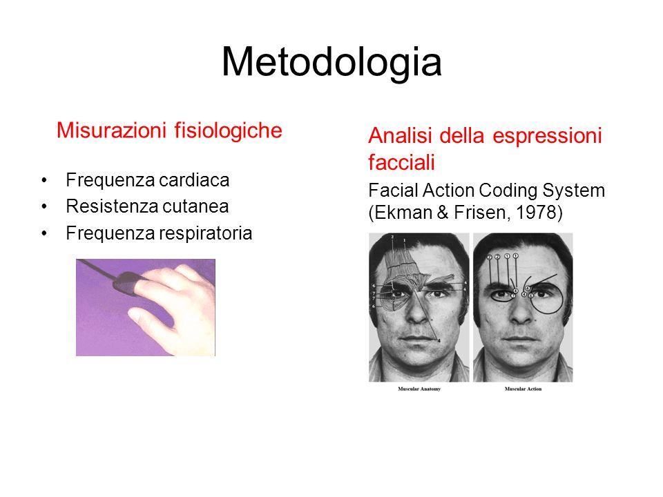 Metodologia Frequenza cardiaca Resistenza cutanea Frequenza respiratoria Analisi della espressioni facciali Facial Action Coding System (Ekman & Frise