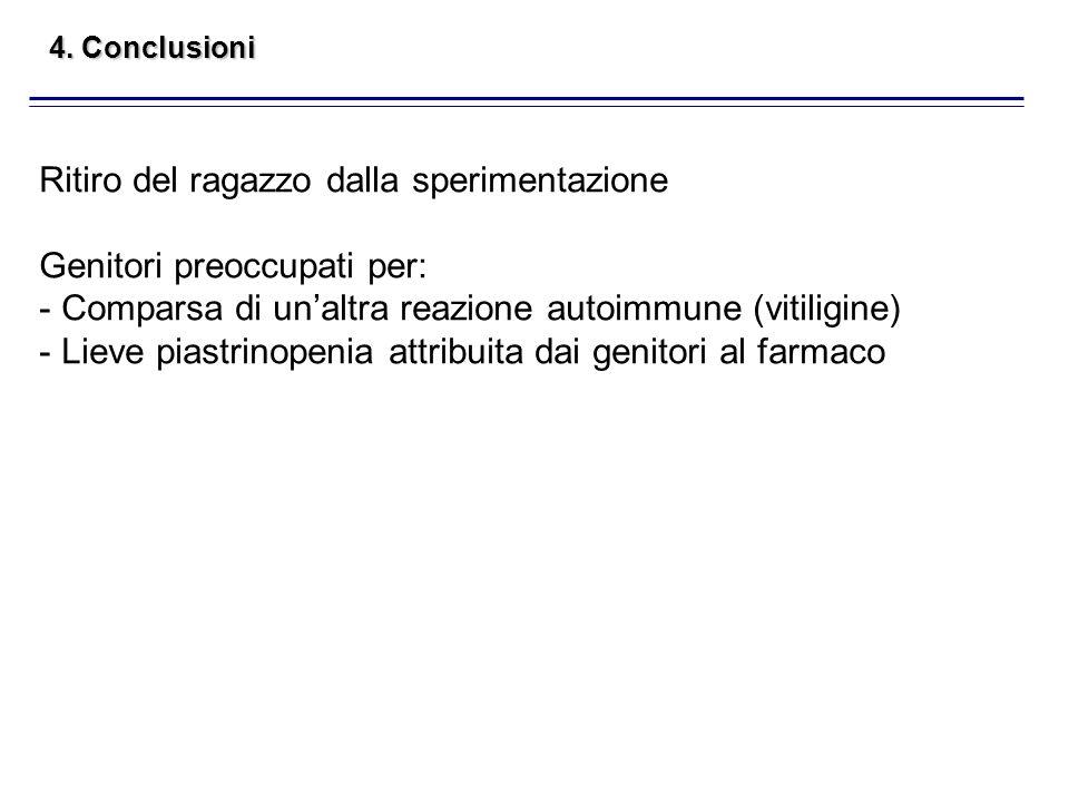 4. Conclusioni Ritiro del ragazzo dalla sperimentazione Genitori preoccupati per: - Comparsa di unaltra reazione autoimmune (vitiligine) - Lieve piast