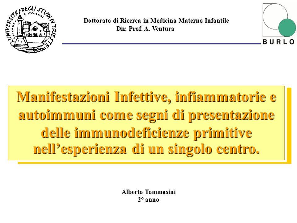 Dottorato di Ricerca in Medicina Materno Infantile Dottorato di Ricerca in Medicina Materno Infantile Dir.
