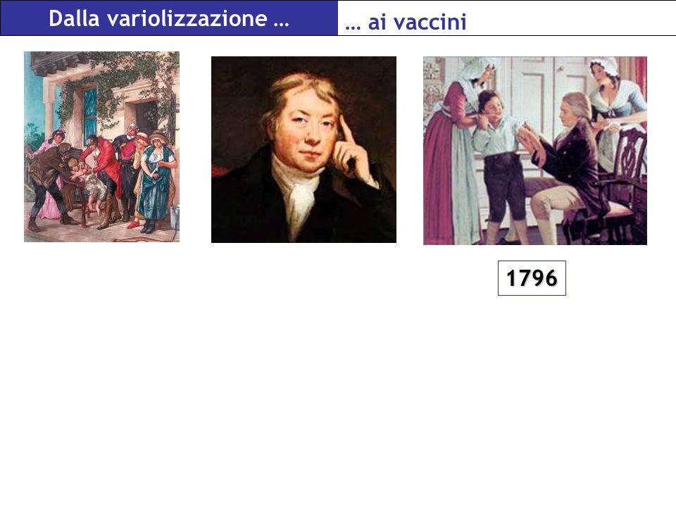 Dalla variolizzazione … … ai vaccini 1796