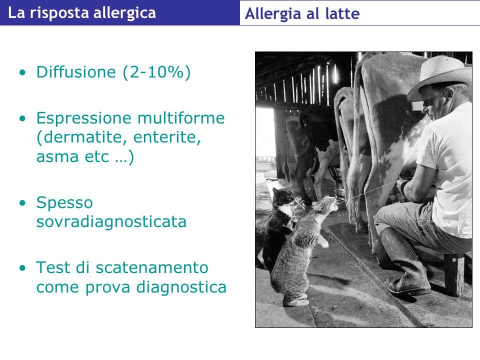 Diffusione (2-10%) Espressione multiforme (dermatite, enterite, asma etc …) Spesso sovradiagnosticata Test di scatenamento come prova diagnostica La r