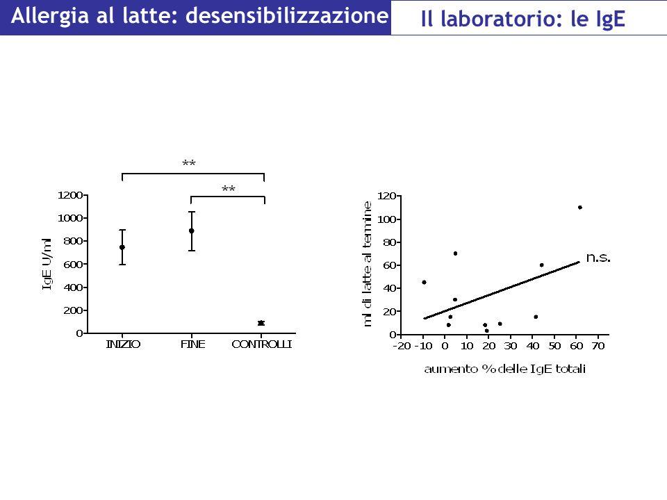 Allergia al latte: desensibilizzazione Il laboratorio: le IgE