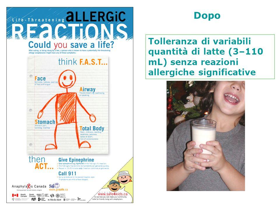 Dopo Reazioni allergiche gravi anche per quantità minime di latte assunto Prima Tolleranza di variabili quantità di latte (3–110 mL) senza reazioni al