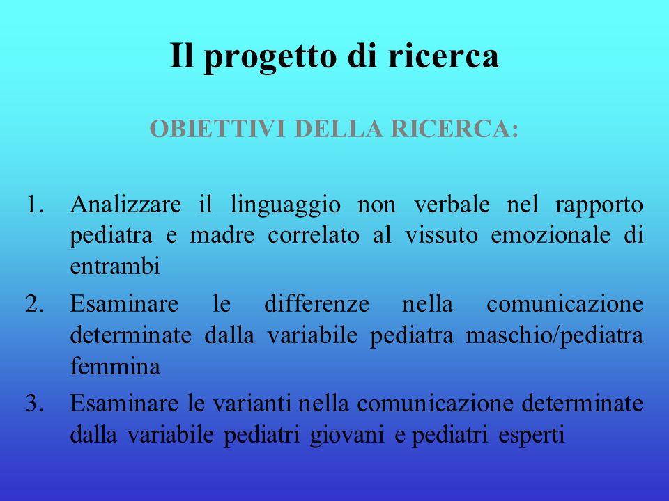Il progetto di ricerca OBIETTIVI DELLA RICERCA: 1.Analizzare il linguaggio non verbale nel rapporto pediatra e madre correlato al vissuto emozionale d