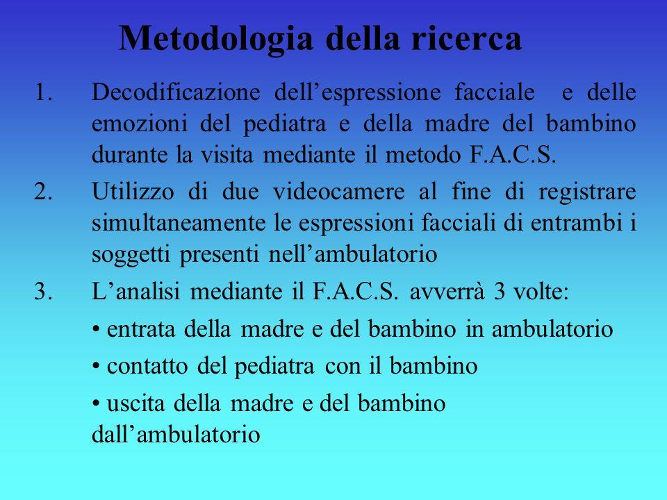 Metodologia della ricerca 1.Decodificazione dellespressione facciale e delle emozioni del pediatra e della madre del bambino durante la visita mediant