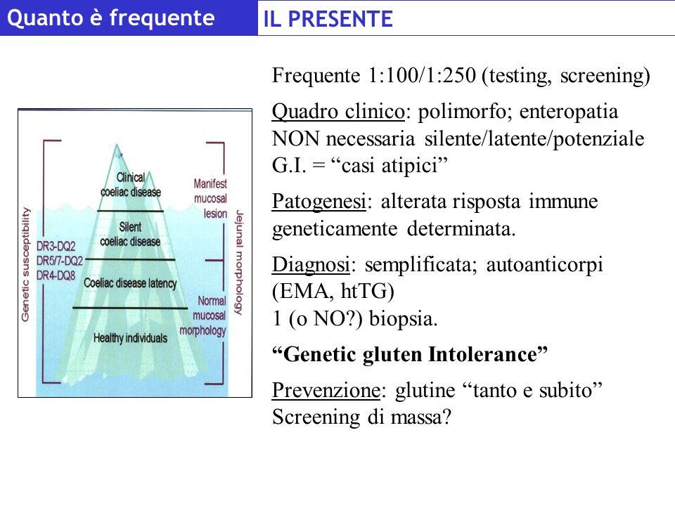 Quanto è frequente IL PRESENTE Frequente 1:100/1:250 (testing, screening) Quadro clinico: polimorfo; enteropatia NON necessaria silente/latente/potenz