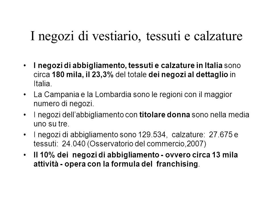 I negozi di vestiario, tessuti e calzature I negozi di abbigliamento, tessuti e calzature in Italia sono circa 180 mila, il 23,3% del totale dei negozi al dettaglio in Italia.
