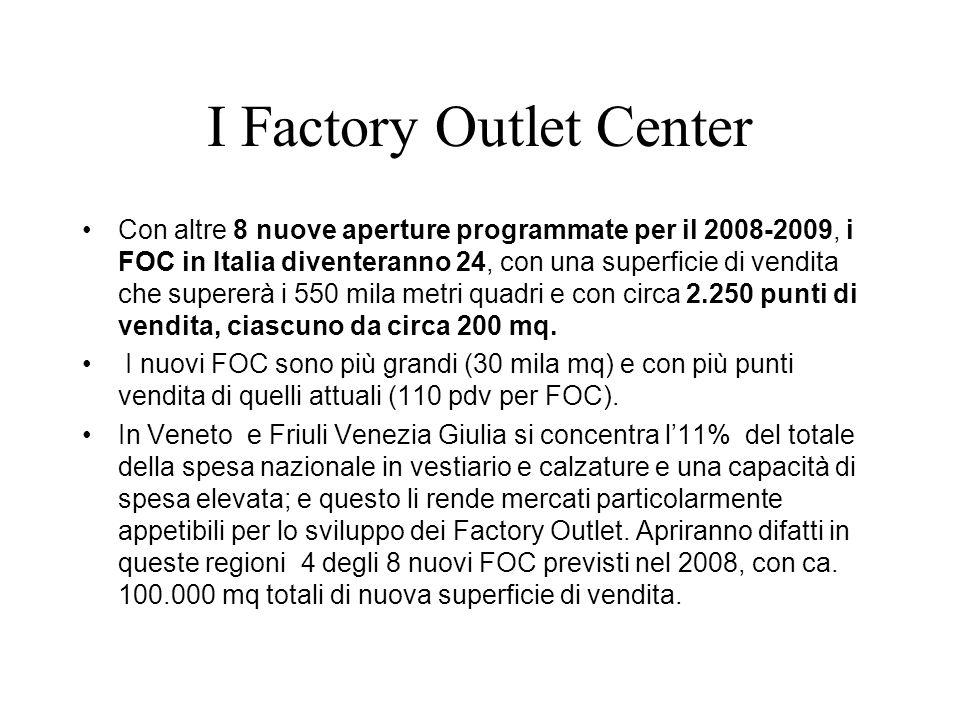 I Factory Outlet Center Con altre 8 nuove aperture programmate per il 2008-2009, i FOC in Italia diventeranno 24, con una superficie di vendita che supererà i 550 mila metri quadri e con circa 2.250 punti di vendita, ciascuno da circa 200 mq.