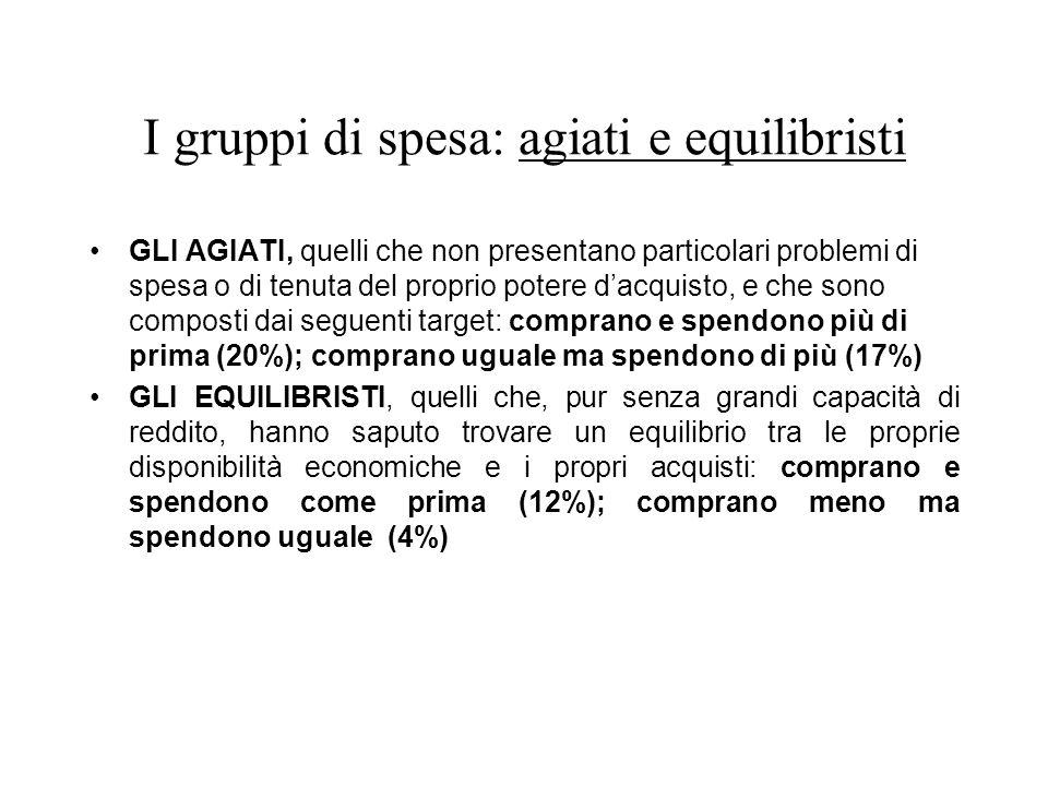 I gruppi di spesa: agiati e equilibristi GLI AGIATI, quelli che non presentano particolari problemi di spesa o di tenuta del proprio potere dacquisto,