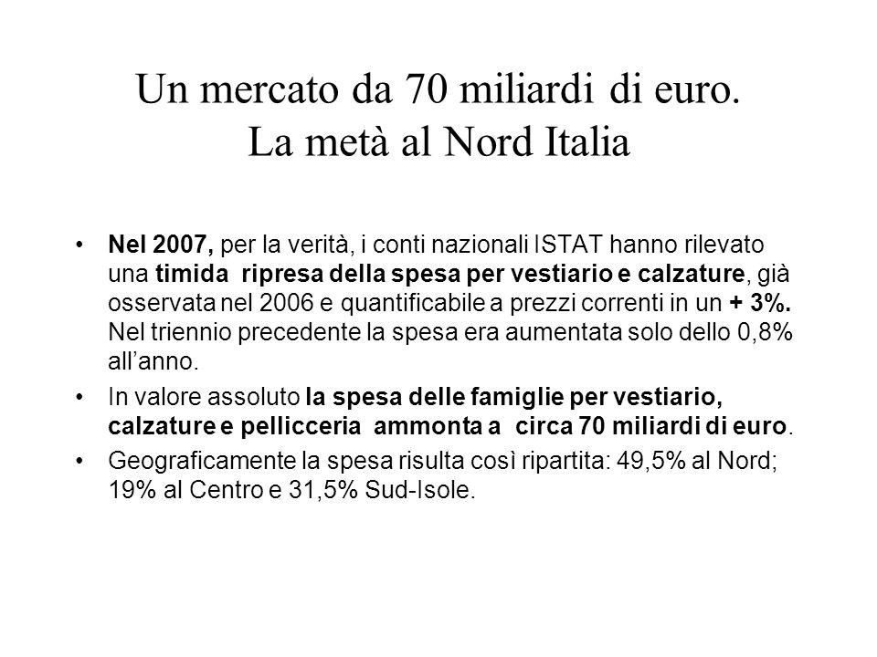 Un mercato da 70 miliardi di euro. La metà al Nord Italia Nel 2007, per la verità, i conti nazionali ISTAT hanno rilevato una timida ripresa della spe