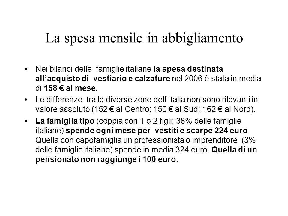 La spesa mensile in abbigliamento Nei bilanci delle famiglie italiane la spesa destinata allacquisto di vestiario e calzature nel 2006 è stata in media di 158 al mese.