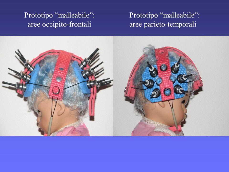 Prototipo malleabile: aree occipito-frontali Prototipo malleabile: aree parieto-temporali