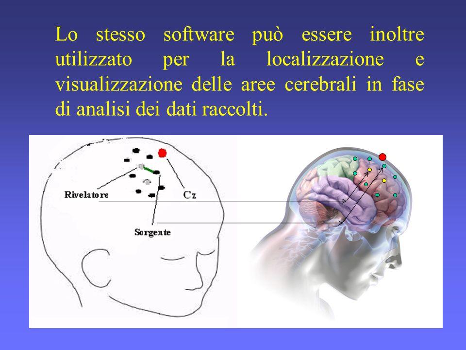Lo stesso software può essere inoltre utilizzato per la localizzazione e visualizzazione delle aree cerebrali in fase di analisi dei dati raccolti.