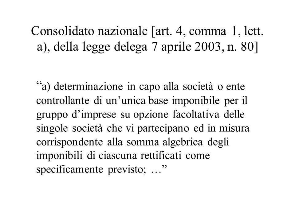 Consolidato nazionale (D.Lgs.12 dicembre 2003, n.