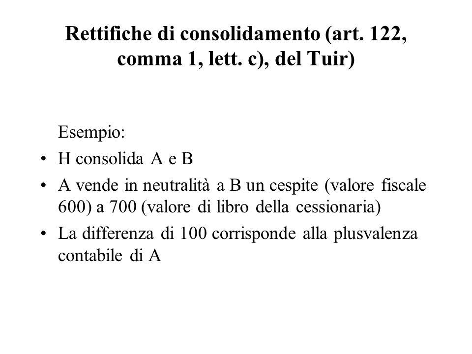 Rettifiche di consolidamento (art. 122, comma 1, lett. c), del Tuir) Esempio: H consolida A e B A vende in neutralità a B un cespite (valore fiscale 6