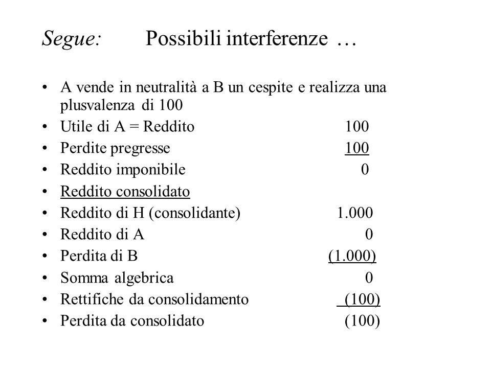 Segue: Possibili interferenze … A vende in neutralità a B un cespite e realizza una plusvalenza di 100 Utile di A = Reddito 100 Perdite pregresse 100 Reddito imponibile 0 Reddito consolidato Reddito di H (consolidante)1.000 Reddito di A 0 Perdita di B (1.000) Somma algebrica 0 Rettifiche da consolidamento (100) Perdita da consolidato (100)