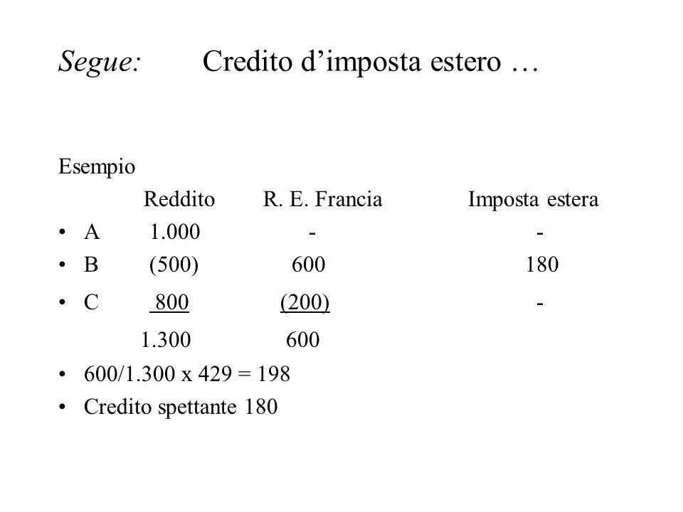 Segue: Credito dimposta estero … Esempio Reddito R. E. Francia Imposta estera A 1.000 -- B (500) 600 180 C 800 (200)- 1.300 600 600/1.300 x 429 = 198