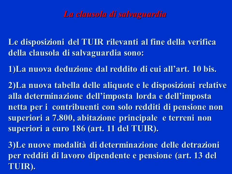 Le disposizioni del TUIR rilevanti al fine della verifica della clausola di salvaguardia sono: 1)La nuova deduzione dal reddito di cui allart. 10 bis.