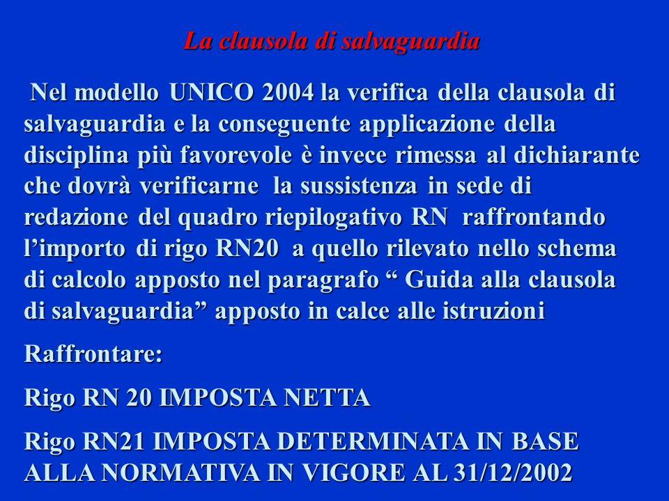 La clausola di salvaguardia Nel modello UNICO 2004 la verifica della clausola di salvaguardia e la conseguente applicazione della disciplina più favor
