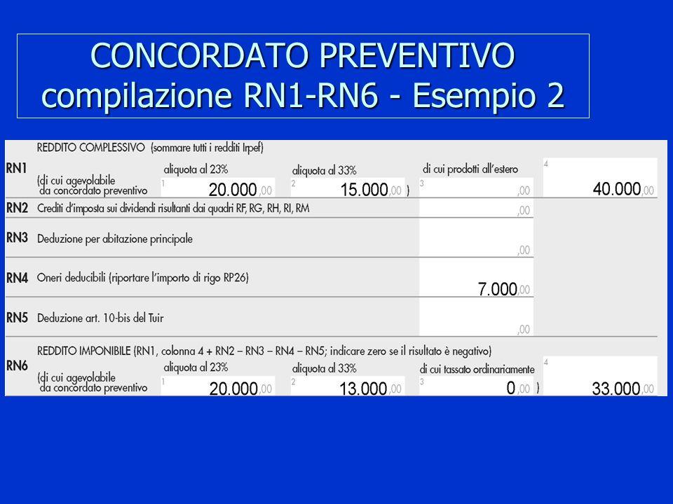 CONCORDATO PREVENTIVO compilazione RN1-RN6 - Esempio 2
