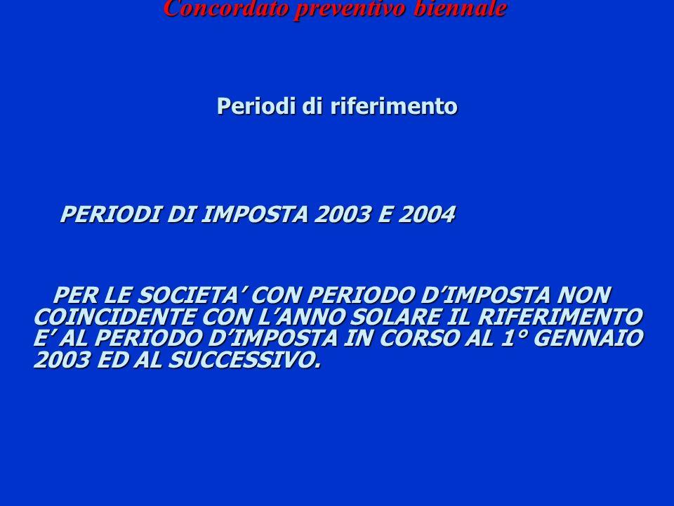 Concordato preventivo biennale Periodi di riferimento PERIODI DI IMPOSTA 2003 E 2004 PERIODI DI IMPOSTA 2003 E 2004 PER LE SOCIETA CON PERIODO DIMPOST