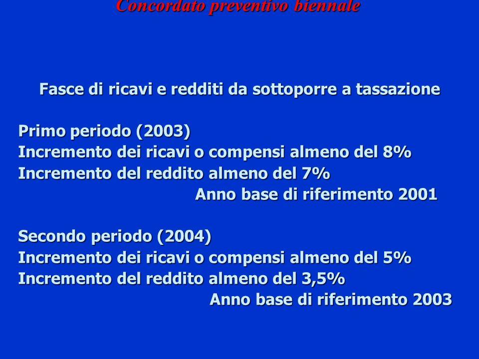 Concordato preventivo biennale Fasce di ricavi e redditi da sottoporre a tassazione Primo periodo (2003) Incremento dei ricavi o compensi almeno del 8