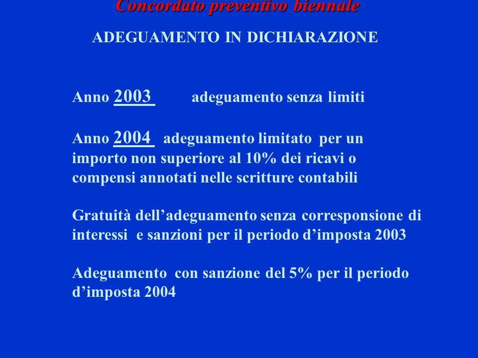 Concordato preventivo biennale ADEGUAMENTO IN DICHIARAZIONE Anno 2003 adeguamento senza limiti Anno 2004 adeguamento limitato per un importo non super