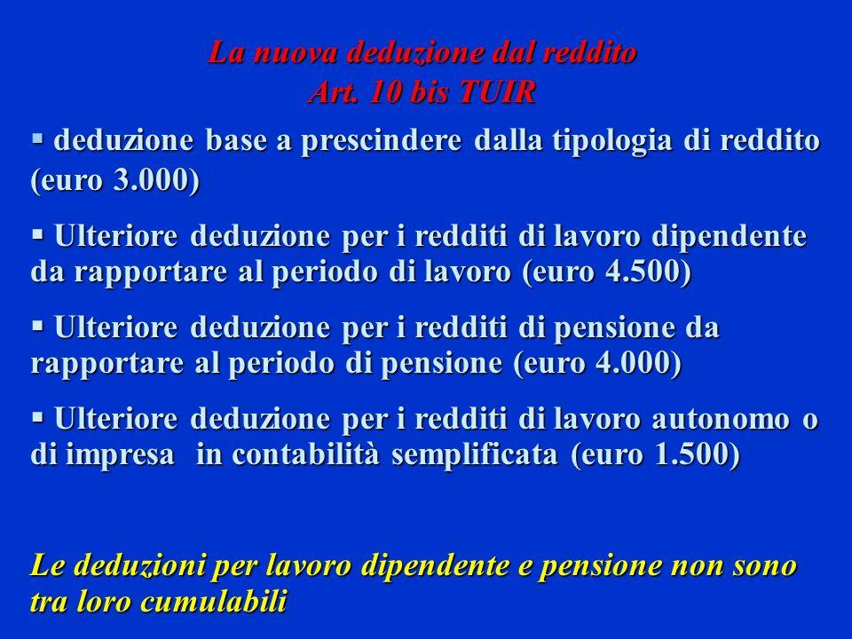 deduzione base a prescindere dalla tipologia di reddito (euro 3.000) deduzione base a prescindere dalla tipologia di reddito (euro 3.000) Ulteriore de