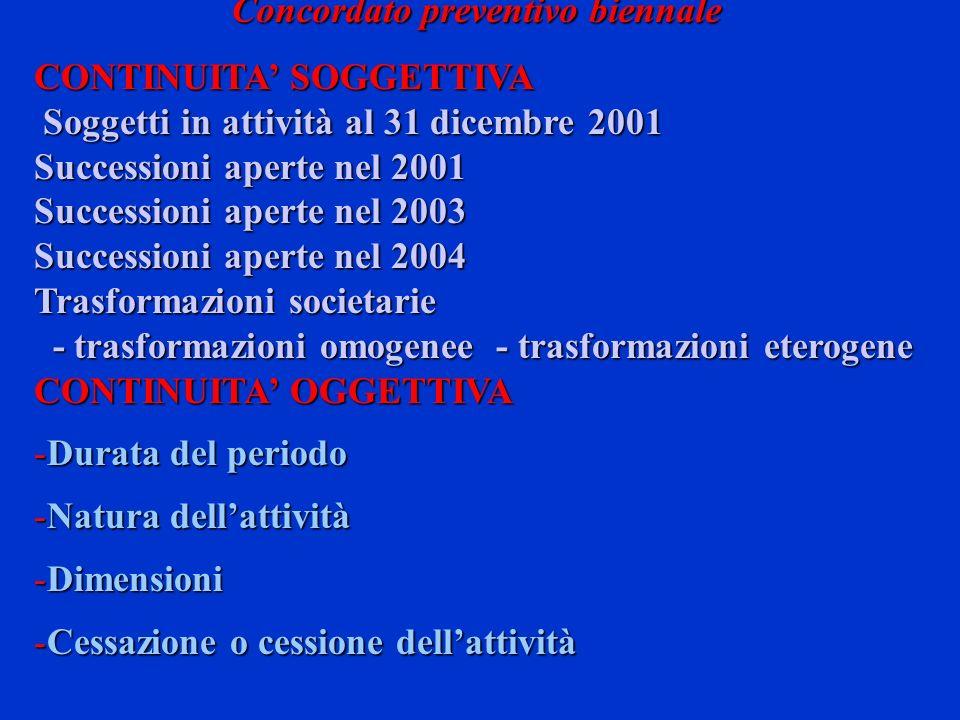 Concordato preventivo biennale CONTINUITA SOGGETTIVA Soggetti in attività al 31 dicembre 2001 Soggetti in attività al 31 dicembre 2001 Successioni ape