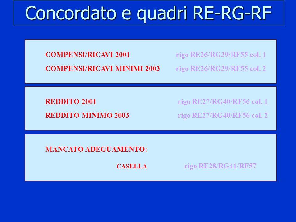 Concordato e quadri RE-RG-RF COMPENSI/RICAVI 2001rigo RE26/RG39/RF55 col. 1 COMPENSI/RICAVI MINIMI 2003rigo RE26/RG39/RF55 col. 2 REDDITO 2001 rigo RE