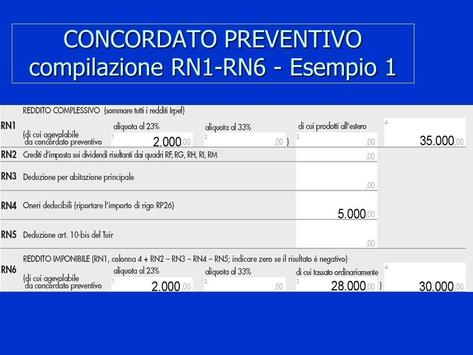 CONCORDATO PREVENTIVO compilazione RN1-RN6 - Esempio 1