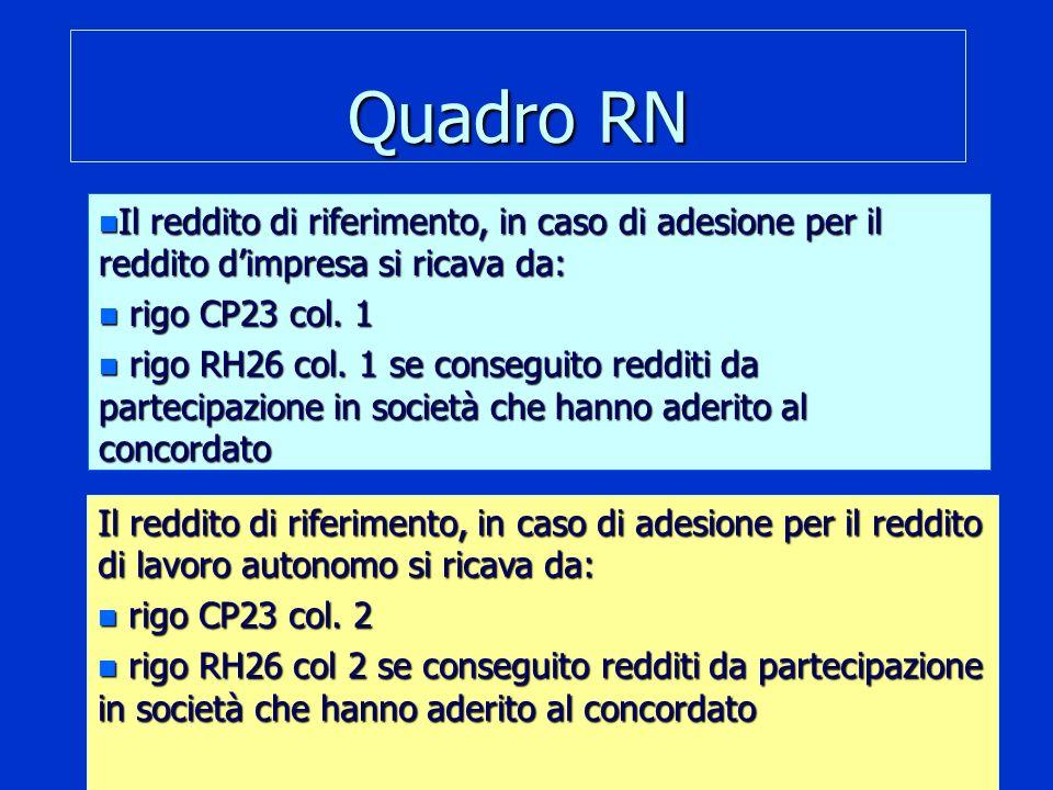 Quadro RN n Il reddito di riferimento, in caso di adesione per il reddito dimpresa si ricava da: n rigo CP23 col. 1 n rigo RH26 col. 1 se conseguito r