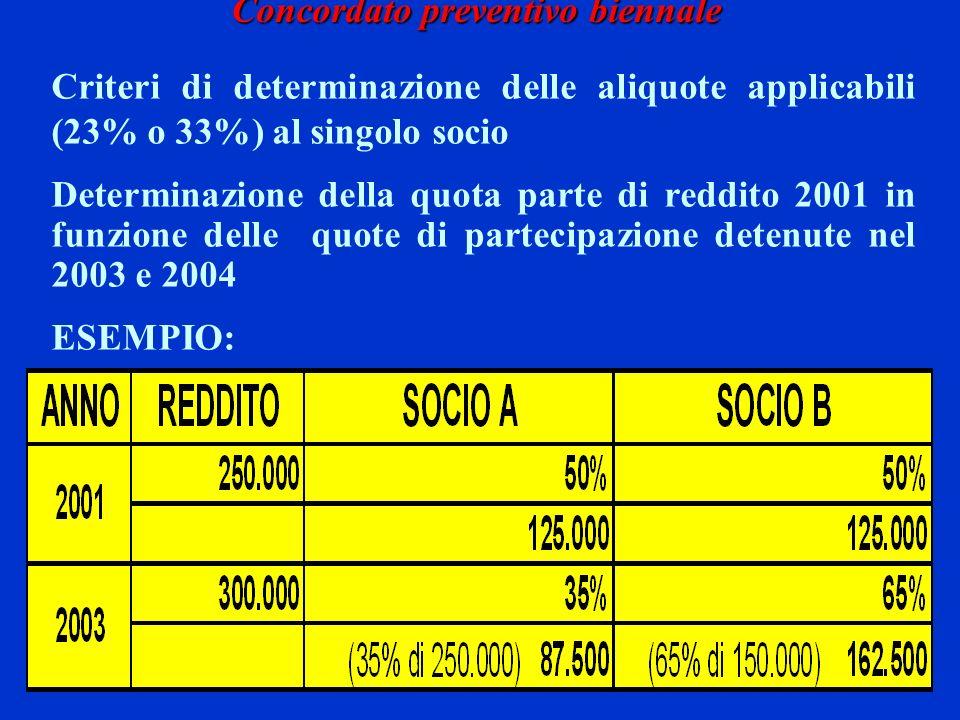 Concordato preventivo biennale Criteri di determinazione delle aliquote applicabili (23% o 33%) al singolo socio Determinazione della quota parte di r