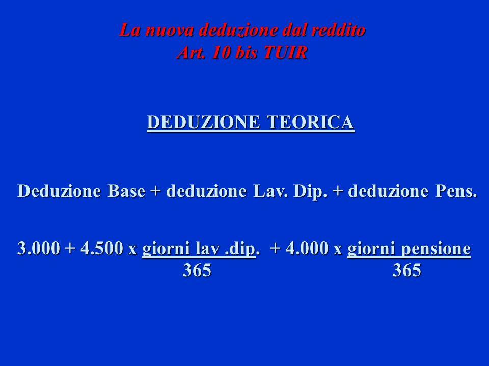 COEFFICIENTE DI DEDUCIBILITA 26.000 + deduz.teorica + oneri – reddito – crediti dimp.