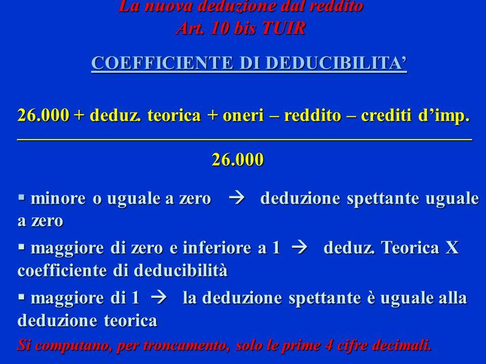 Quadro RN n Il reddito di riferimento, in caso di adesione per il reddito dimpresa si ricava da: n rigo CP23 col.