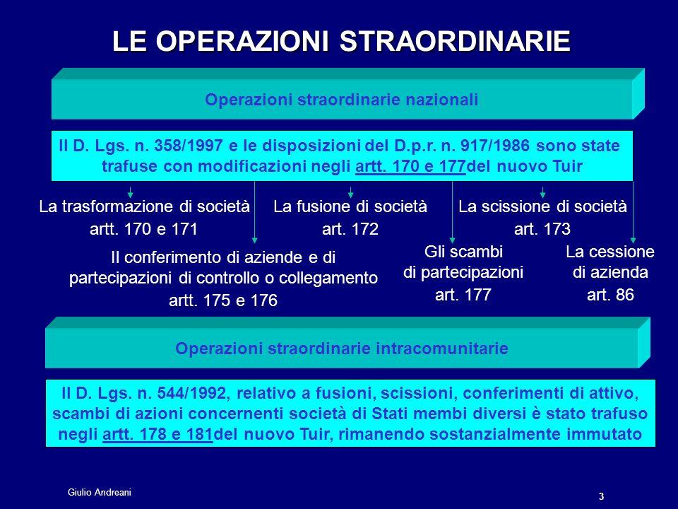 Giulio Andreani 44 IL CONFERIMENTO DI AZIENDA E DI PARTECIPAZIONI Il regime di neutralità fiscale Trattasi di una disposizione del tutto innovativa, in quanto il regime di continuità previsto dallart.
