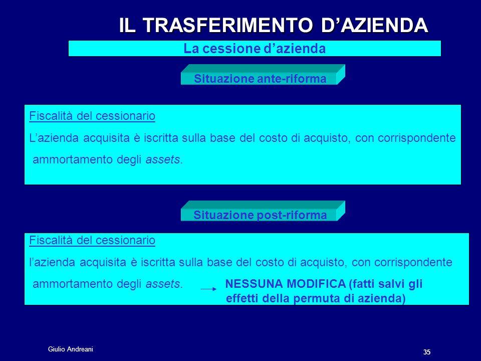 Giulio Andreani 35 IL TRASFERIMENTO DAZIENDA IL TRASFERIMENTO DAZIENDA La cessione dazienda Situazione ante-riforma Fiscalità del cessionario Lazienda acquisita è iscritta sulla base del costo di acquisto, con corrispondente ammortamento degli assets.