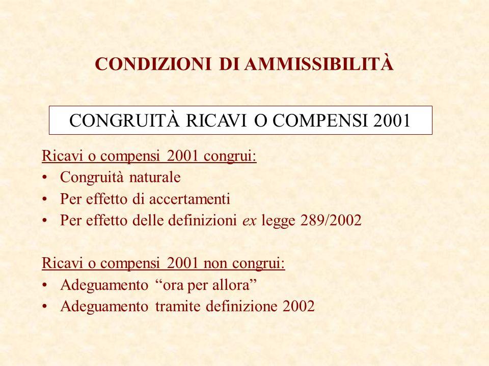 Ricavi o compensi 2001 congrui: Congruità naturale Per effetto di accertamenti Per effetto delle definizioni ex legge 289/2002 Ricavi o compensi 2001 non congrui: Adeguamento ora per allora Adeguamento tramite definizione 2002 CONDIZIONI DI AMMISSIBILITÀ CONGRUITÀ RICAVI O COMPENSI 2001