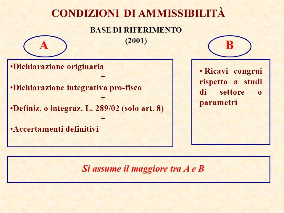 BASE DI RIFERIMENTO (2001) Dichiarazione originaria + Dichiarazione integrativa pro-fisco + Definiz.