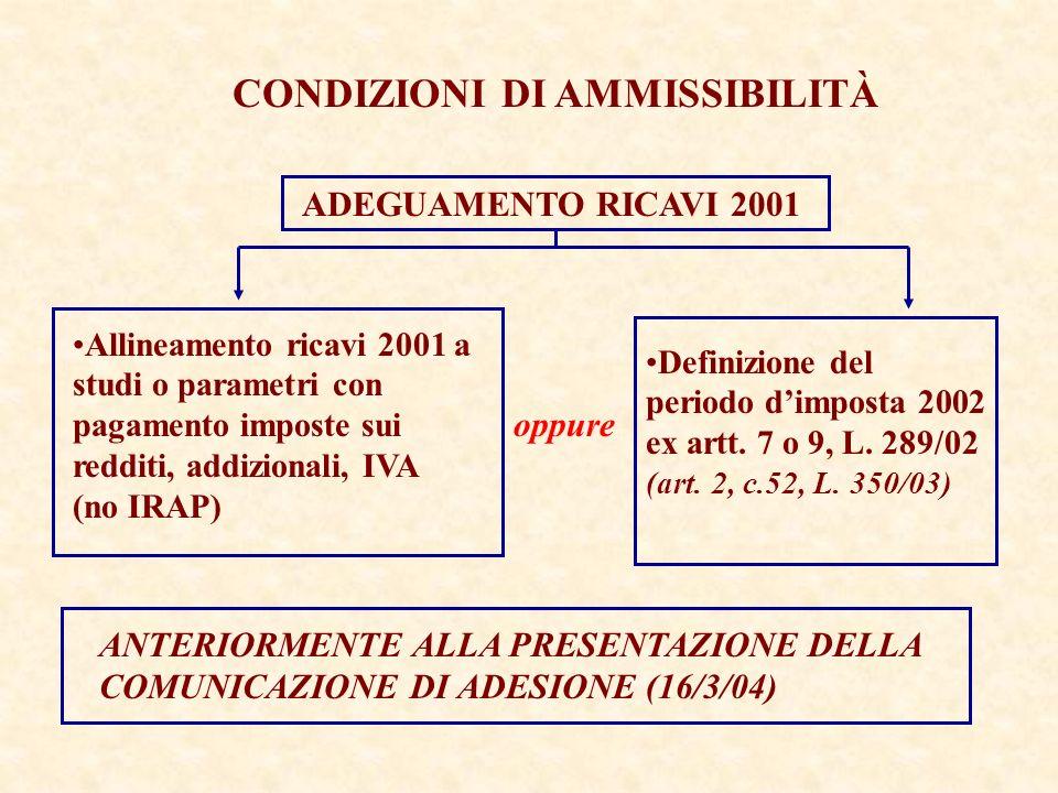 ADEGUAMENTO RICAVI 2001 Allineamento ricavi 2001 a studi o parametri con pagamento imposte sui redditi, addizionali, IVA (no IRAP) Definizione del periodo dimposta 2002 ex artt.