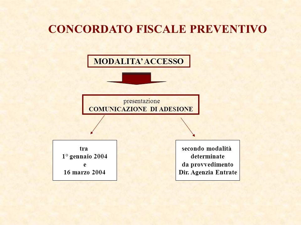 CONCORDATO FISCALE PREVENTIVO MODALITA ACCESSO presentazione COMUNICAZIONE DI ADESIONE tra 1° gennaio 2004 e 16 marzo 2004 secondo modalità determinate da provvedimento Dir.