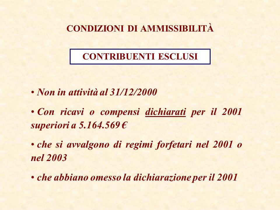 CONDIZIONI DI AMMISSIBILITÀ Non in attività al 31/12/2000 Con ricavi o compensi dichiarati per il 2001 superiori a 5.164.569 che si avvalgono di regimi forfetari nel 2001 o nel 2003 che abbiano omesso la dichiarazione per il 2001 CONTRIBUENTI ESCLUSI
