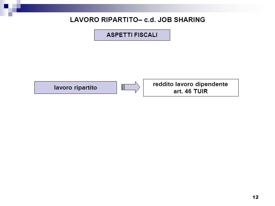 12 LAVORO RIPARTITO– c.d. JOB SHARING ASPETTI FISCALI lavoro ripartito reddito lavoro dipendente art. 46 TUIR