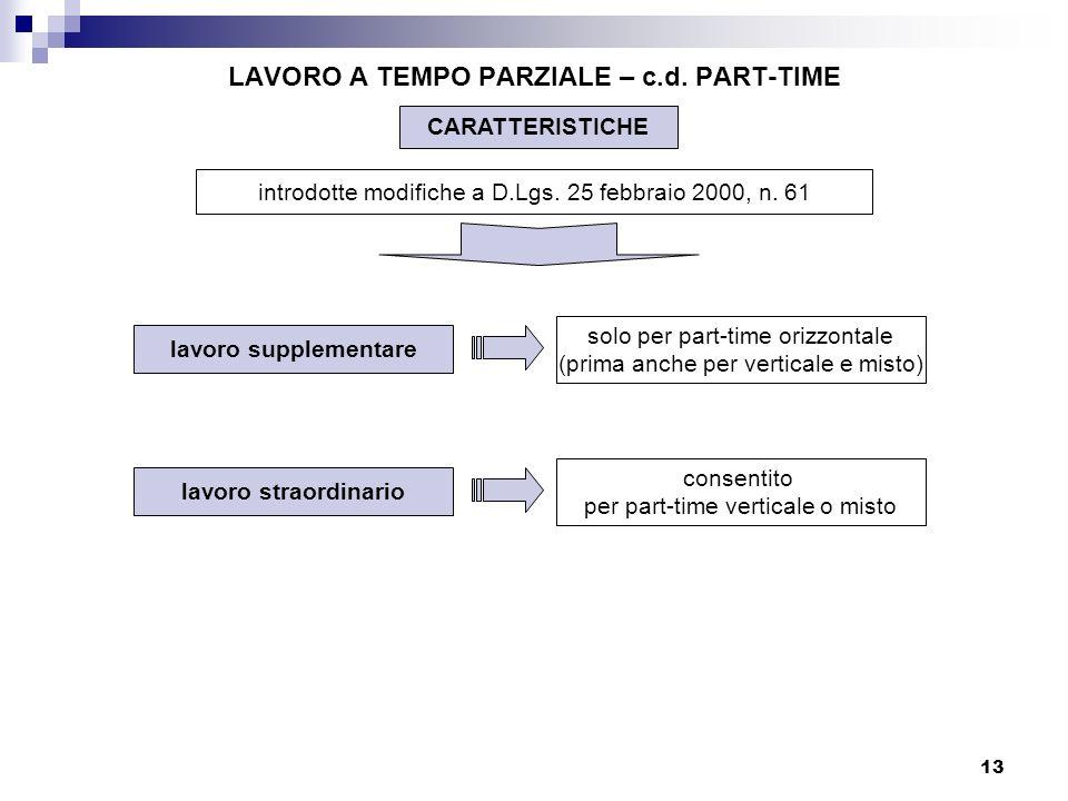 13 LAVORO A TEMPO PARZIALE – c.d. PART-TIME CARATTERISTICHE introdotte modifiche a D.Lgs. 25 febbraio 2000, n. 61 lavoro supplementare solo per part-t