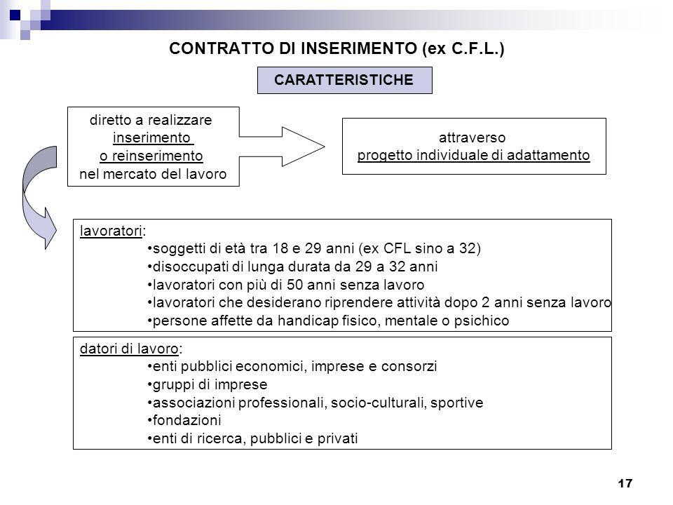 17 CONTRATTO DI INSERIMENTO (ex C.F.L.) CARATTERISTICHE attraverso progetto individuale di adattamento diretto a realizzare inserimento o reinseriment